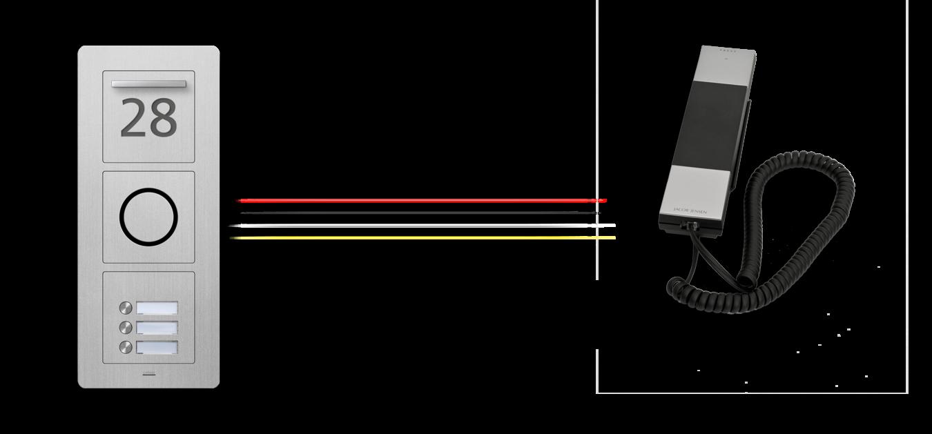 produkt digitale sprechanlage lippert